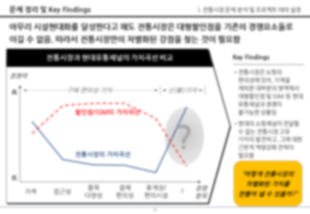 prj-fig-s03-02-gyeong-gi-tradi-market_2