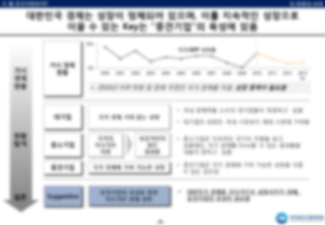 prj-fig-s06-08-jung-gyeon-gi-ub02