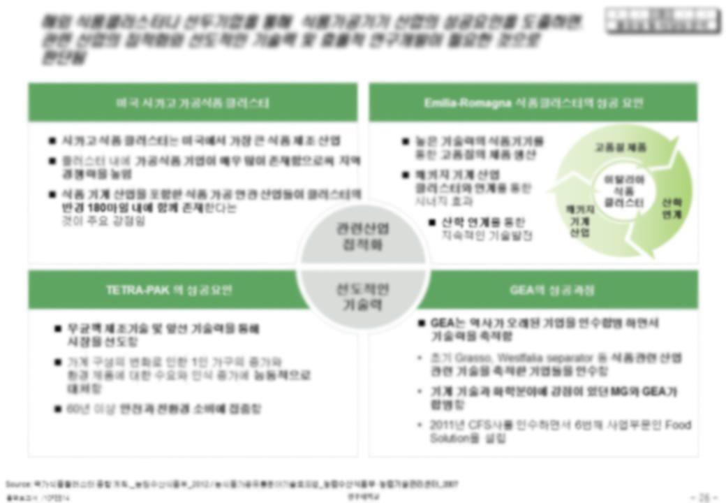 prj-fig-s07-03-jeonrabukdo02